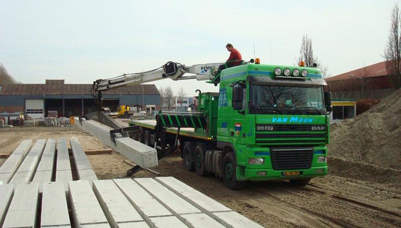 Heiwerk Werkendam